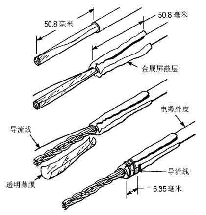 AMP超五类模块接线方法