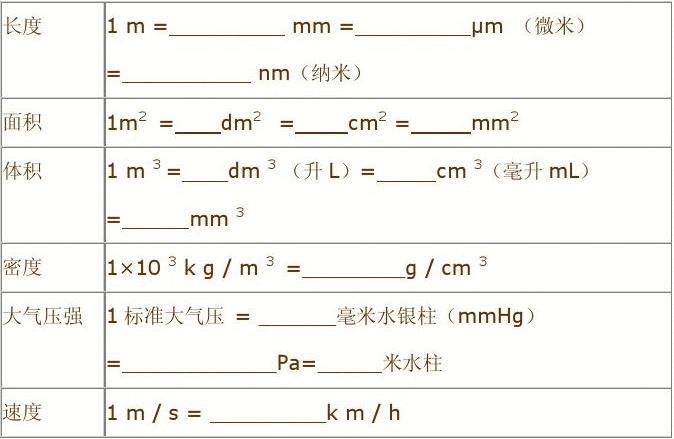 常用单位初中、常数物理v常用好固安所初中哪图片
