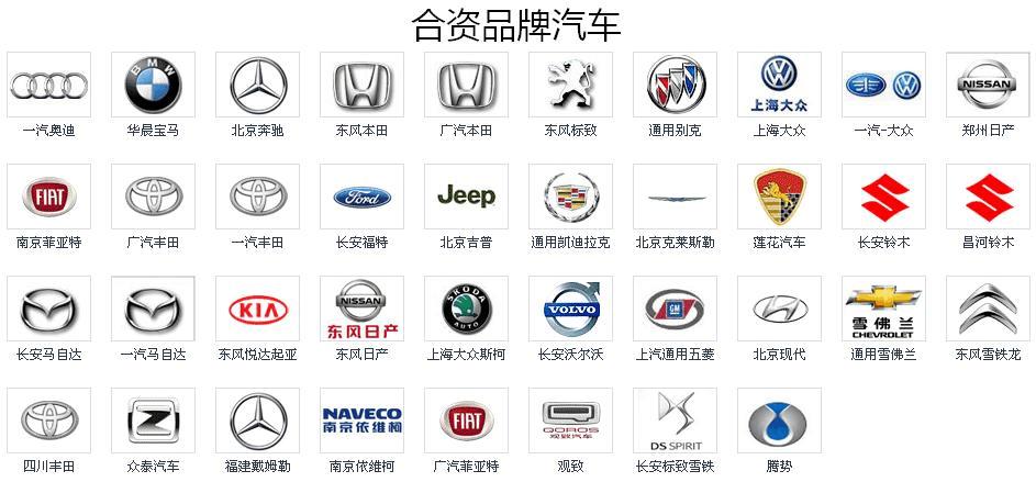 汽车品牌LOGO大全