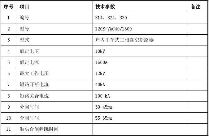 QHNXQ 605-2010厂用电系统运行规程(初稿)