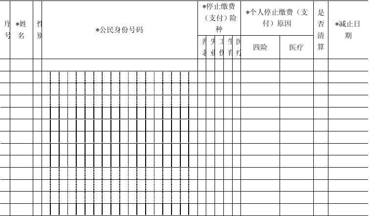2017年7月至2018年6月北京地区社保最低缴费基数、比例...