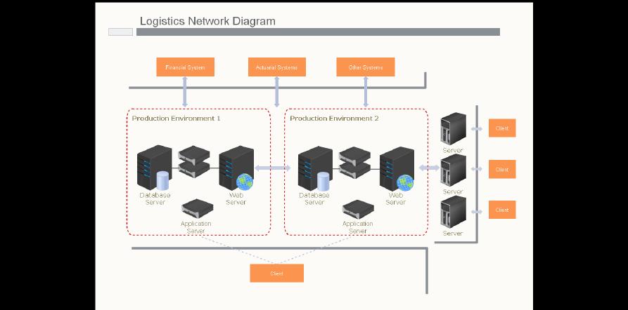 家庭网络的拓扑图结构怎么画