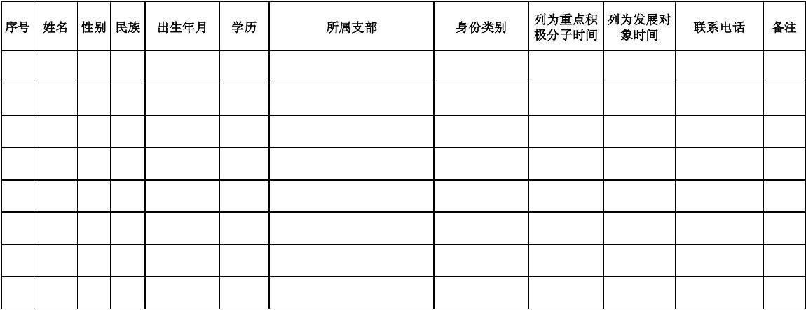 计划发展党员情况统计表
