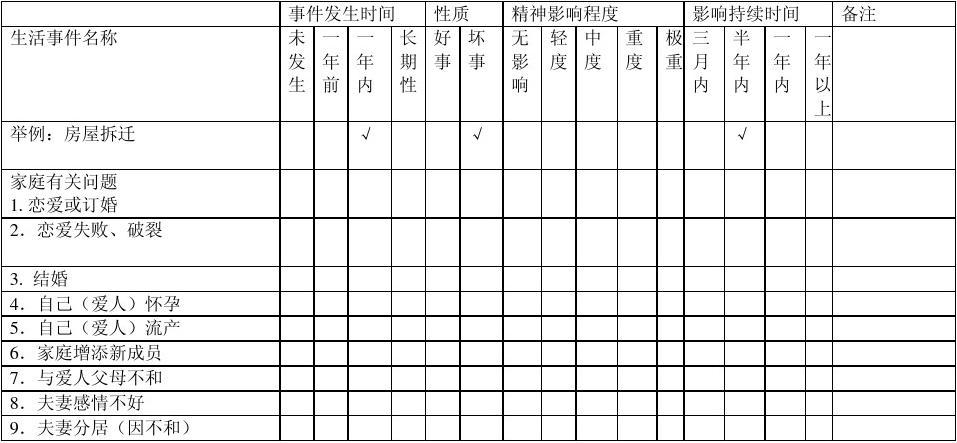 守住底线_生活事件量表_word文档在线阅读与下载_无忧文档