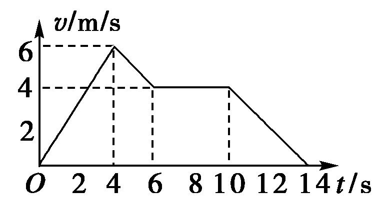 物理 2.2 匀变速直线运动的速度与时间的关系课