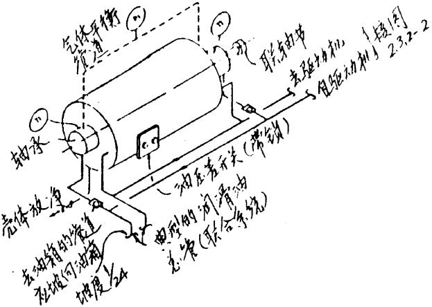 离心式空气压缩机与螺杆式压缩机的区别,各有什么.图片