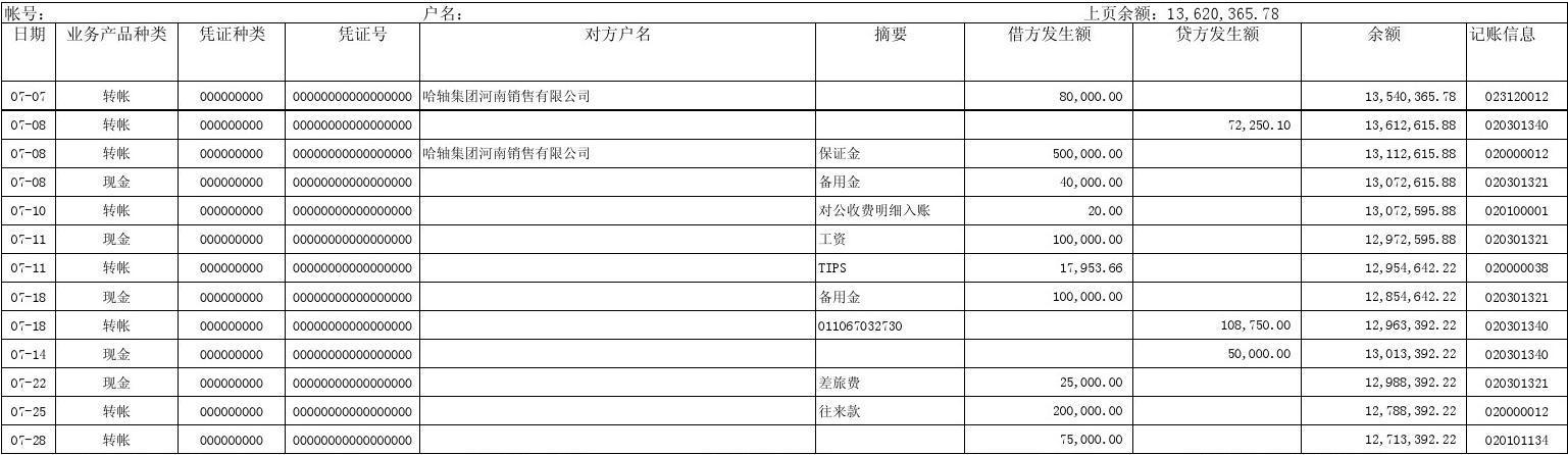 中国工商银行对账单_中国工商银行客户对账单-