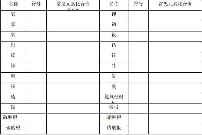江苏省无锡地区九年级化学上册 4.4 化学式与化合价学案5(无答案)(新版)新人教版