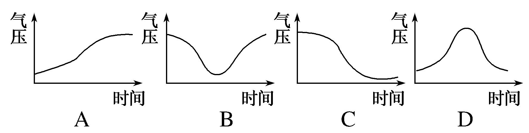 天气国际高中新人高中双基排名练常见教版v天气系统上海地理限时私立图片