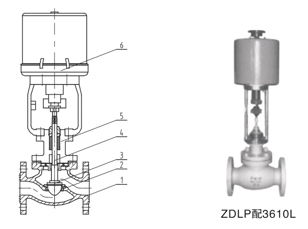 型电子式电动单座调节阀