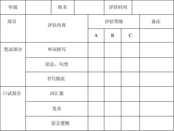 英语文档v文档表_word程度在线阅读与下载_无文化溧阳小学图片