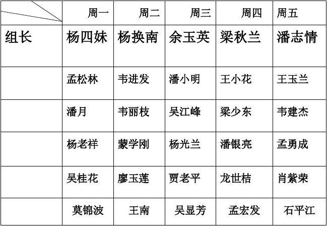 小学班级卫生值日表_高中生班级值日表_word文档在线阅读与下载_文档网