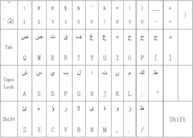 阿拉伯语键盘字母表