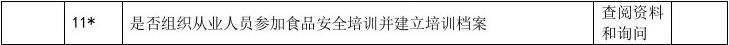 餐饮服务日常检查记录表(广东)