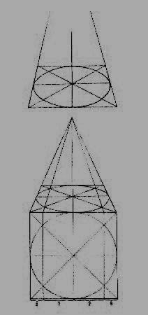 素描中的圆形透视规律