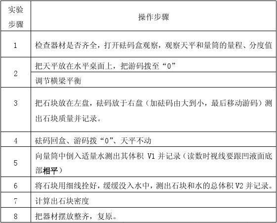 2014实验考试操作步骤及实验报告