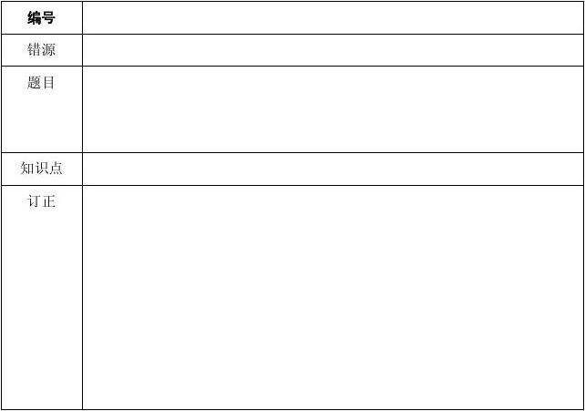 文档网 所有分类 小学教育 数学 六年级数学 数学错题本模板  第2页图片