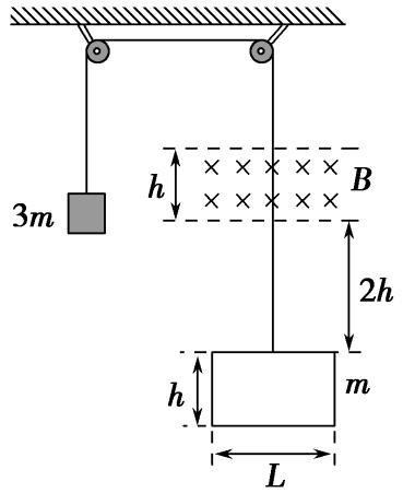2016高考物理一轮复习 9.4(小专题)电磁感应中的动力学和能量问题随堂演练(选修3-2)