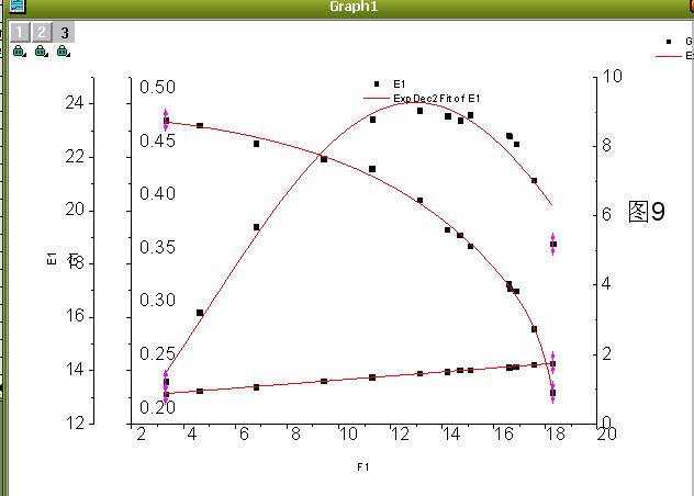 origin绘制离心泵曲线特性园林景观v曲线话语图片