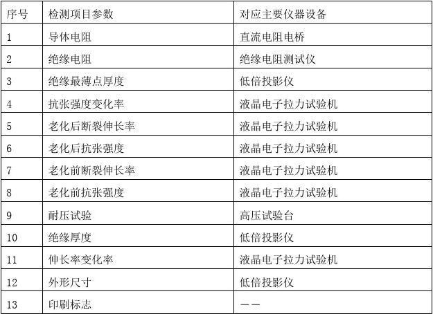 电线电缆检测作业指导书答案