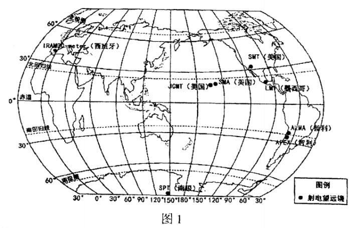 2019年各地中考地理真�}分�n}章��R�:01地球1(��版+解析版)