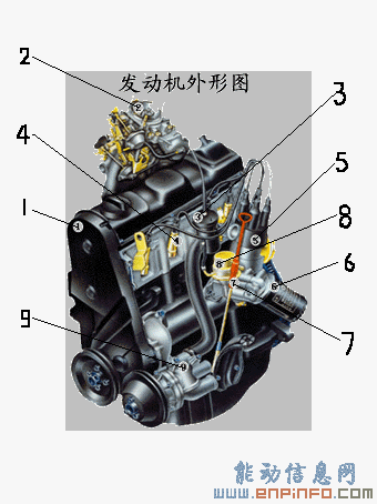 柴油机油气分离器_图解发动机结构_word文档在线阅读与下载_无忧文档