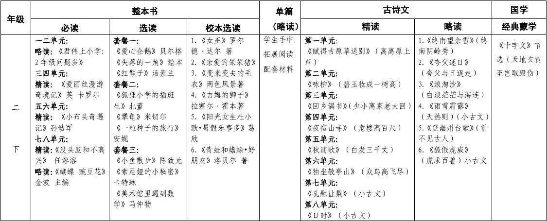 二年级语文下册阅读书目推荐