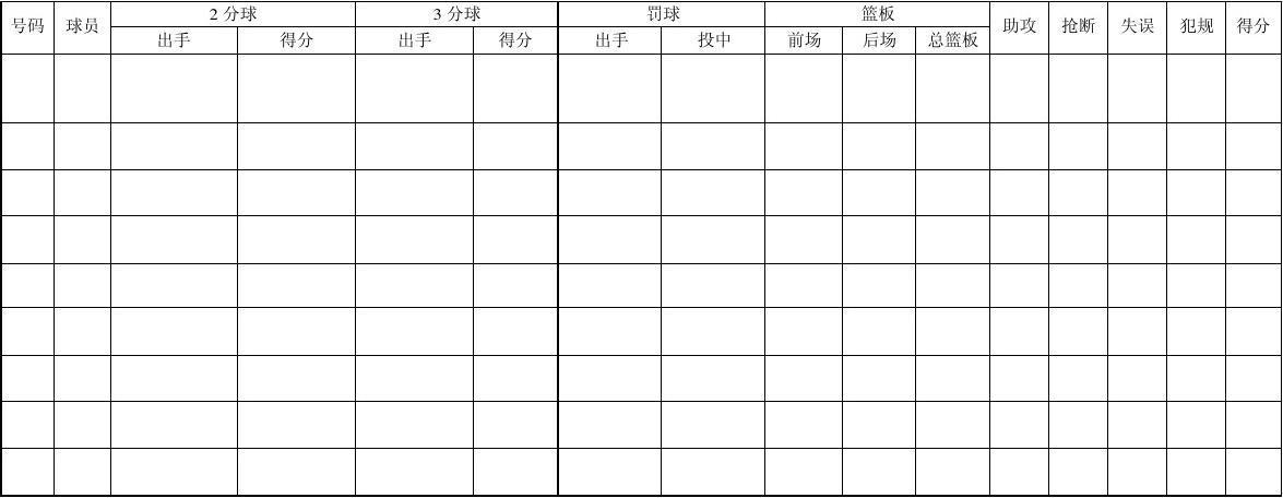 篮球比赛技术数据统计表(业余)