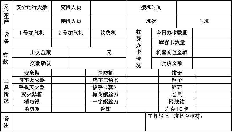 CNG加气站交接班记录表