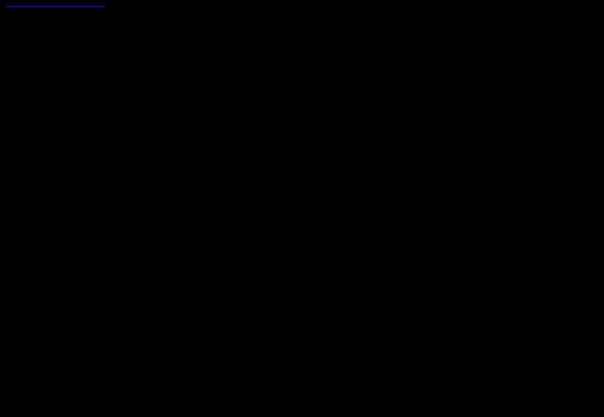 电容谐振频率