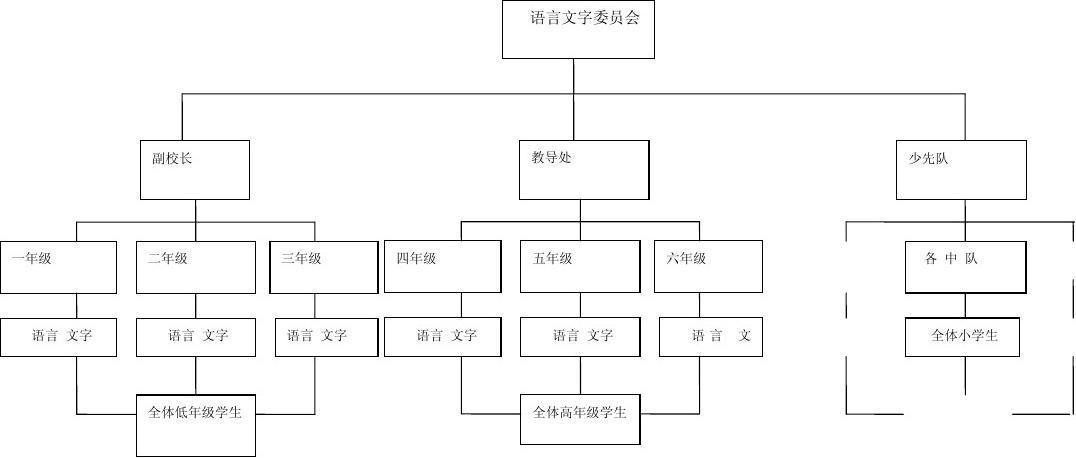 网络专业语言文字示范校v网络丹青图小学小学生代打图片