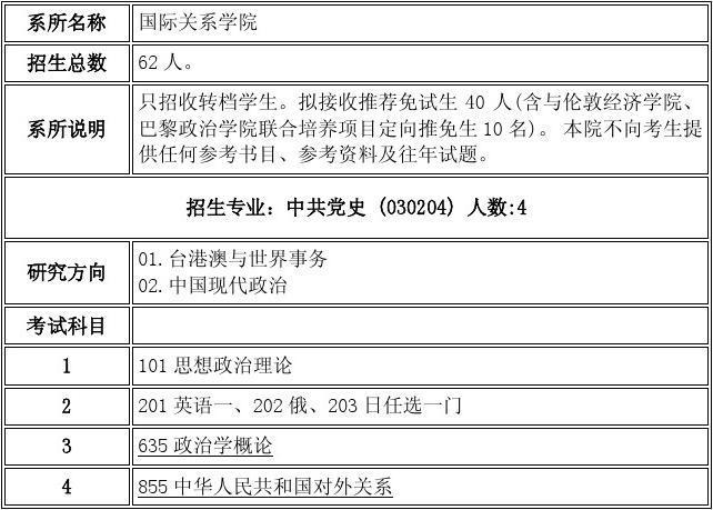 2015年北京大学中共党史考研出题导师信息介绍