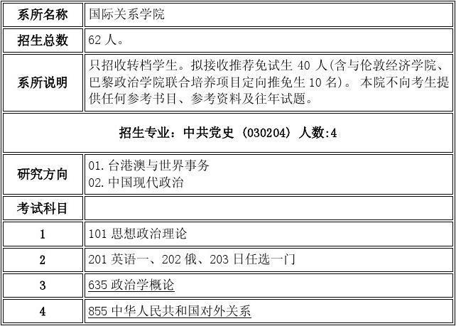 2015年北京大学中共党史考研出题导师讲义