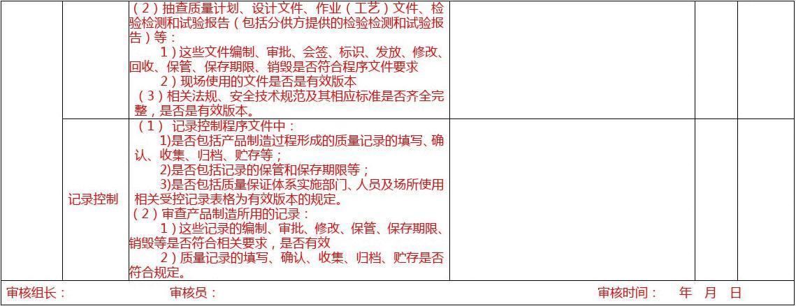(2 )查质量抽计,设计文划件,作(业工艺)文件检验, 检测试验报和 告图片