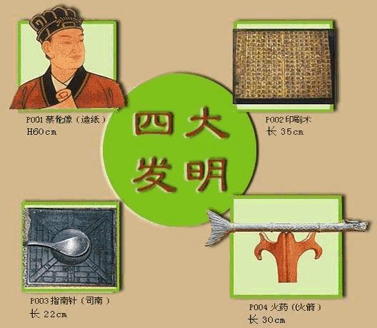 古代四大发明科技电子小报模板科学在我身边手抄报生活中的科普知识