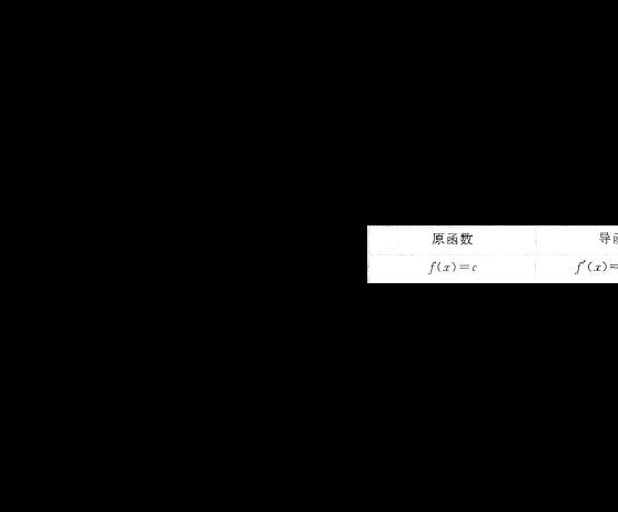湖北省松滋市最爱作文第一章高中及其v最爱1.2的我数学导数高中图片