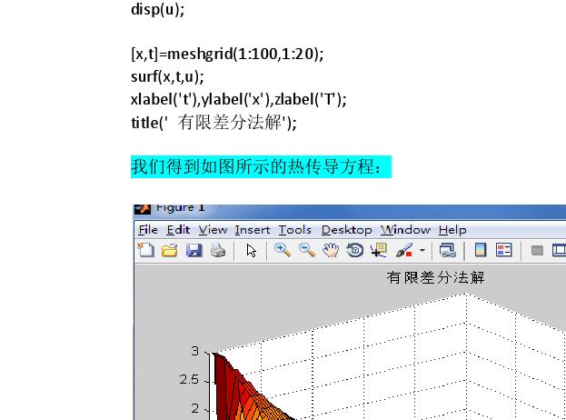 matlab解方程_一维热传导方程分离变量法与有限差分法matlab解法