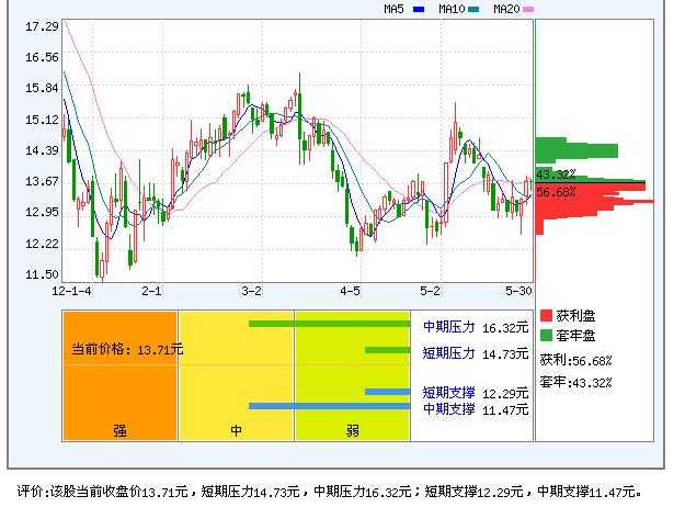 中邦金融消息网