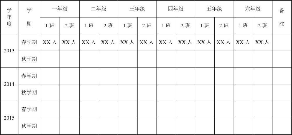 班级与学生人数统计表
