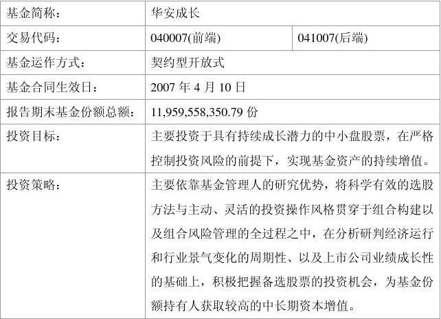 华安中小盘成长股票型证券投资基金2008年第4季度报告