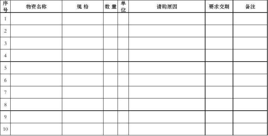 物资采购申请表模板图片