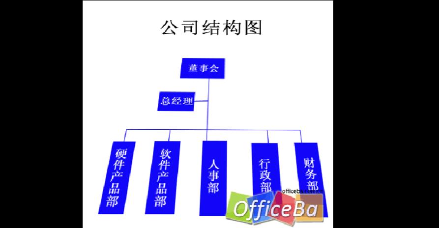 资格考试/认证 ppt制作技巧 图片/文字技巧 powerpoint 制作流程图图片
