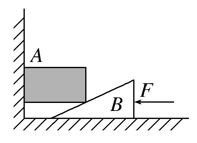 2019年高考物理一輪復習第二章相互作用第3講受力分析共點力的平衡練習答案
