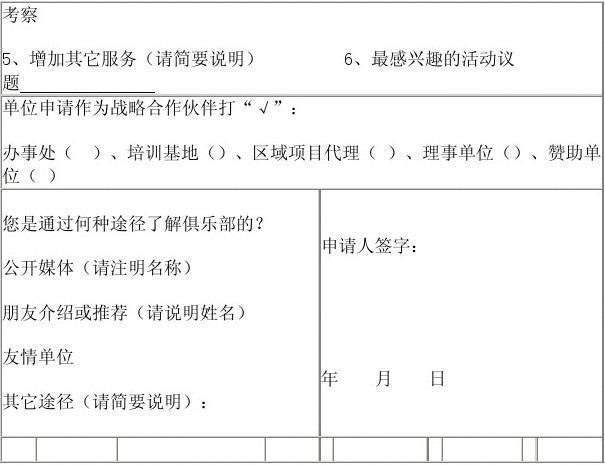 中华国学企业家俱乐部会员登记表