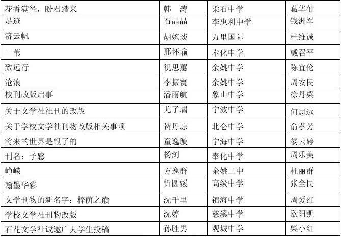 """2012年""""语文报杯""""高中作文竞赛C组(高一、高二)"""