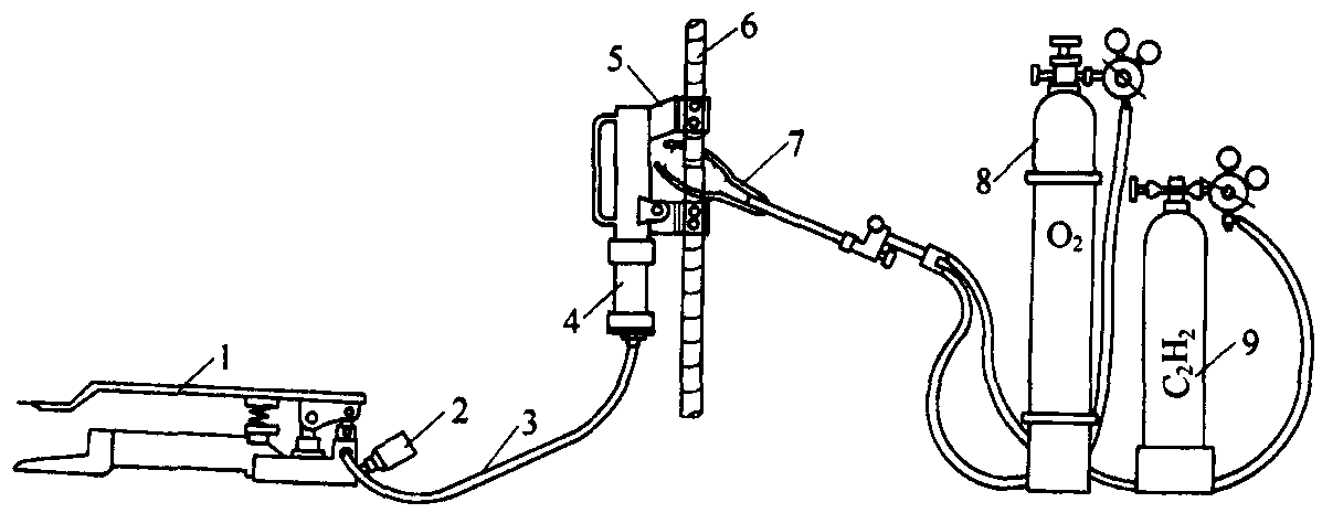 钢筋气压焊施工技术方案图片