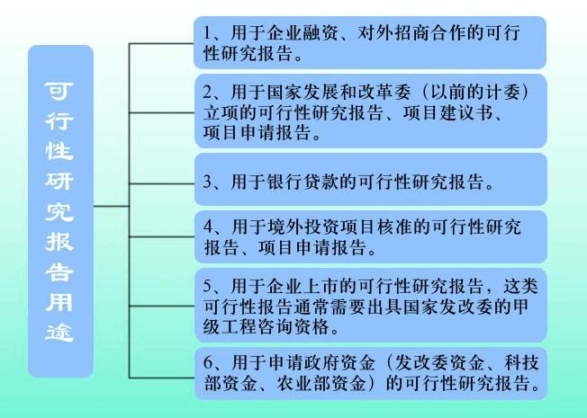 """""""十三五""""重点项目-碳纤维自卷绕丝项目可行性研究报告"""