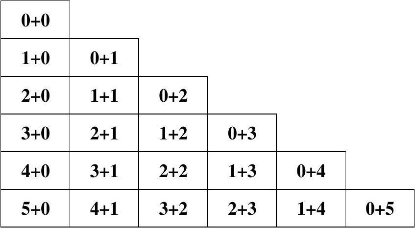 5以内加减法算式图片