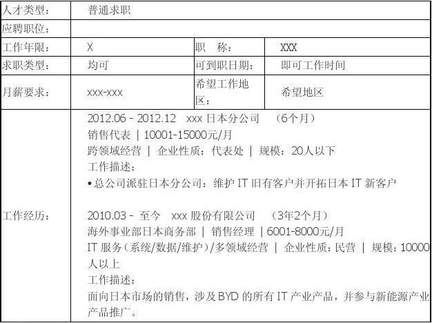 日语销售经理 个人简历模板