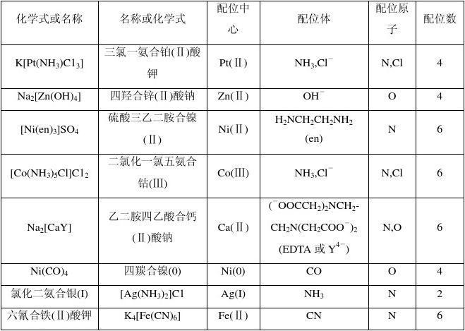 浙江大学工程化学第二章习题答案参考